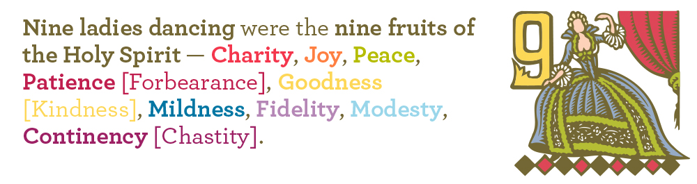 Nine ladies dancing were the nine fruits of the Holy  Spirit-----Charity, Joy, Peace, Patience [Forbearance], Goodness [Kindness],  Mildness, Fidelity, Modesty, Continency [Chastity].
