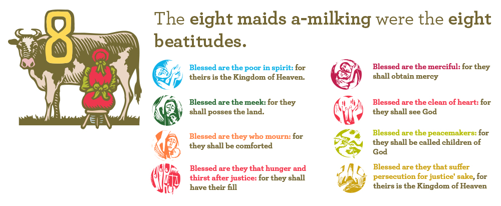 The eight maids a-milking were the eight beatitudes.