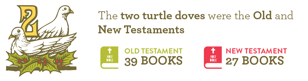The two turtle doves were the Old and New Testaments