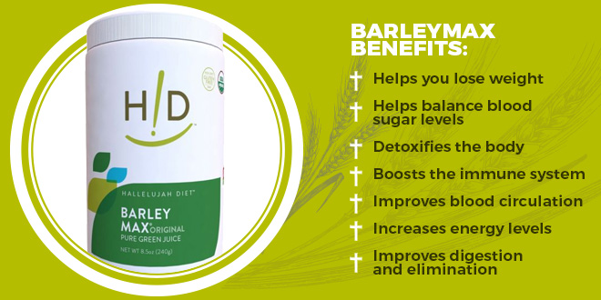 Barleymax Benefits
