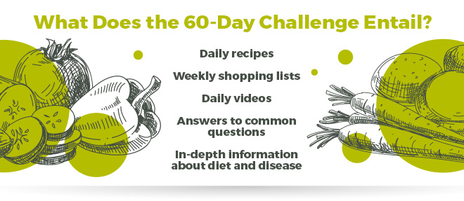 What Does the 60-Day Challenge Entail