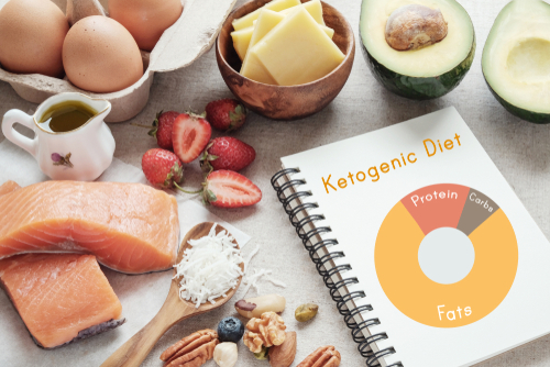 ketogenic diet and foods