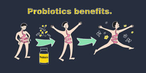 probiotics benefits graphic