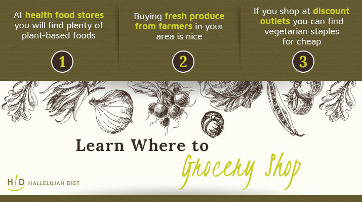 learn where to grocery shop graphic
