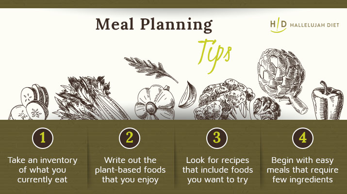 meal planning tips graphic